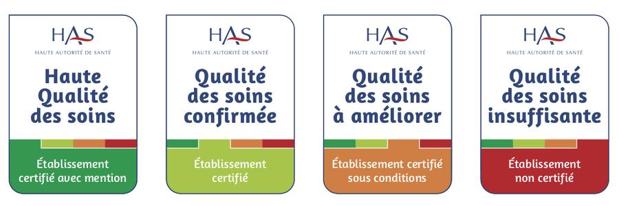 réferentiel certification de qualite soins